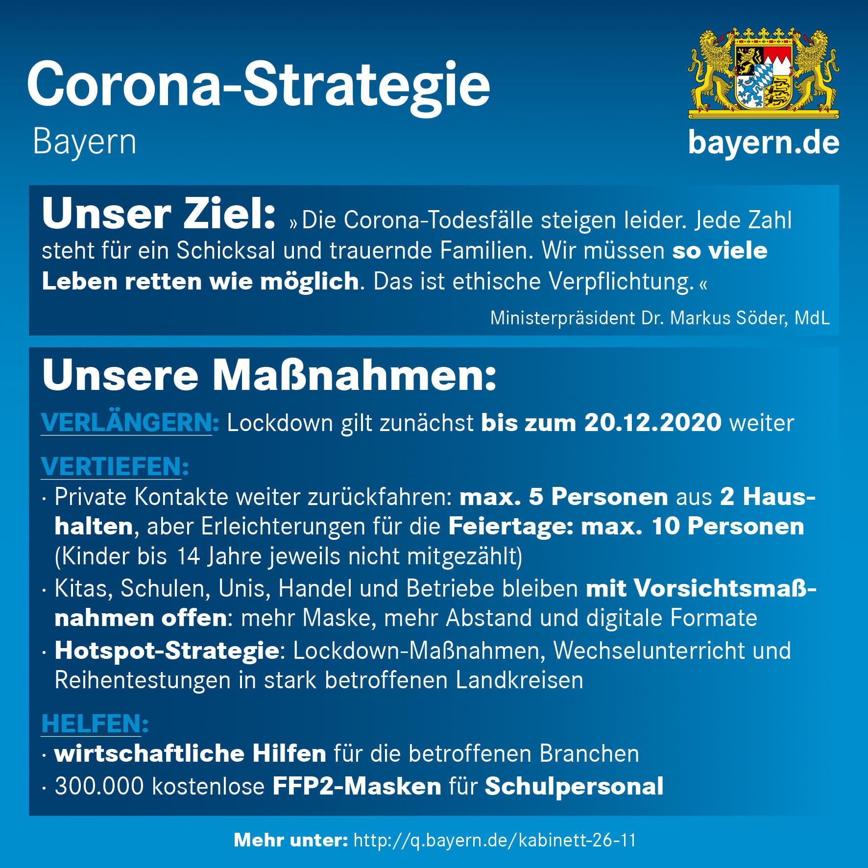 Corona-Strategie Bayern November 2020