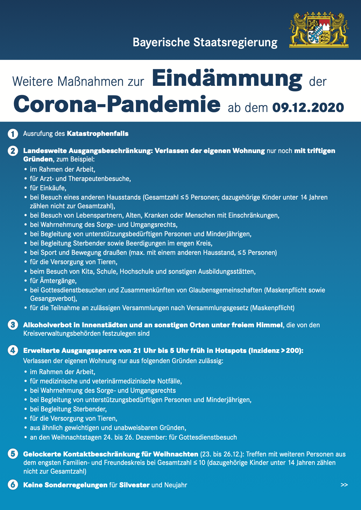 Corona-Maßnahmen ab 9.12.2020_01