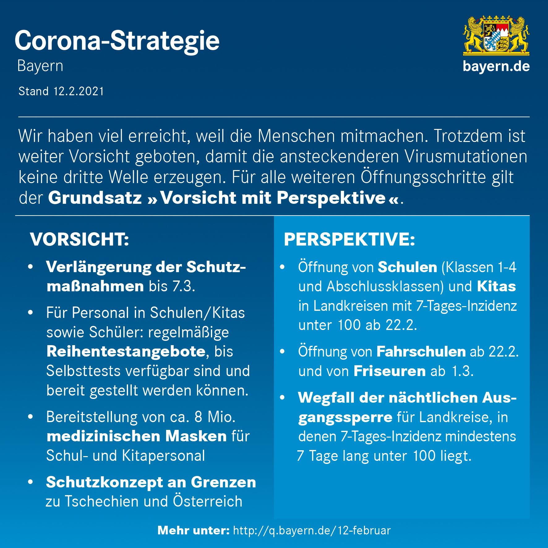 Corona-Strategie vom 12.02.2021